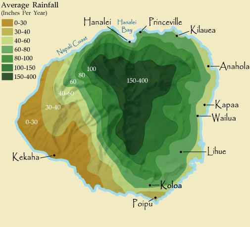Kauai rainfall