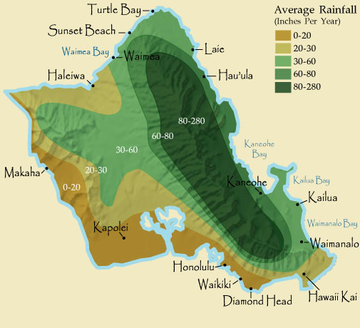 oahu rainfall